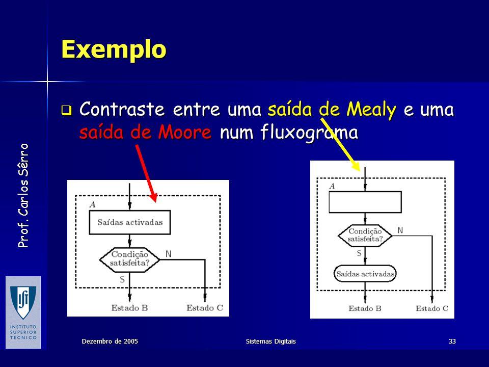 Prof. Carlos Sêrro Dezembro de 2005Sistemas Digitais33 Exemplo Contraste entre uma saída de Mealy e uma saída de Moore num fluxograma Contraste entre