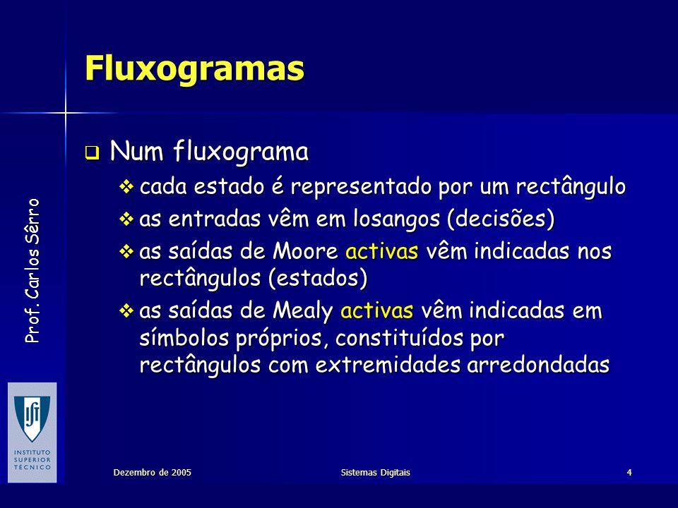 Prof. Carlos Sêrro Dezembro de 2005Sistemas Digitais4 Fluxogramas Num fluxograma Num fluxograma cada estado é representado por um rectângulo cada esta