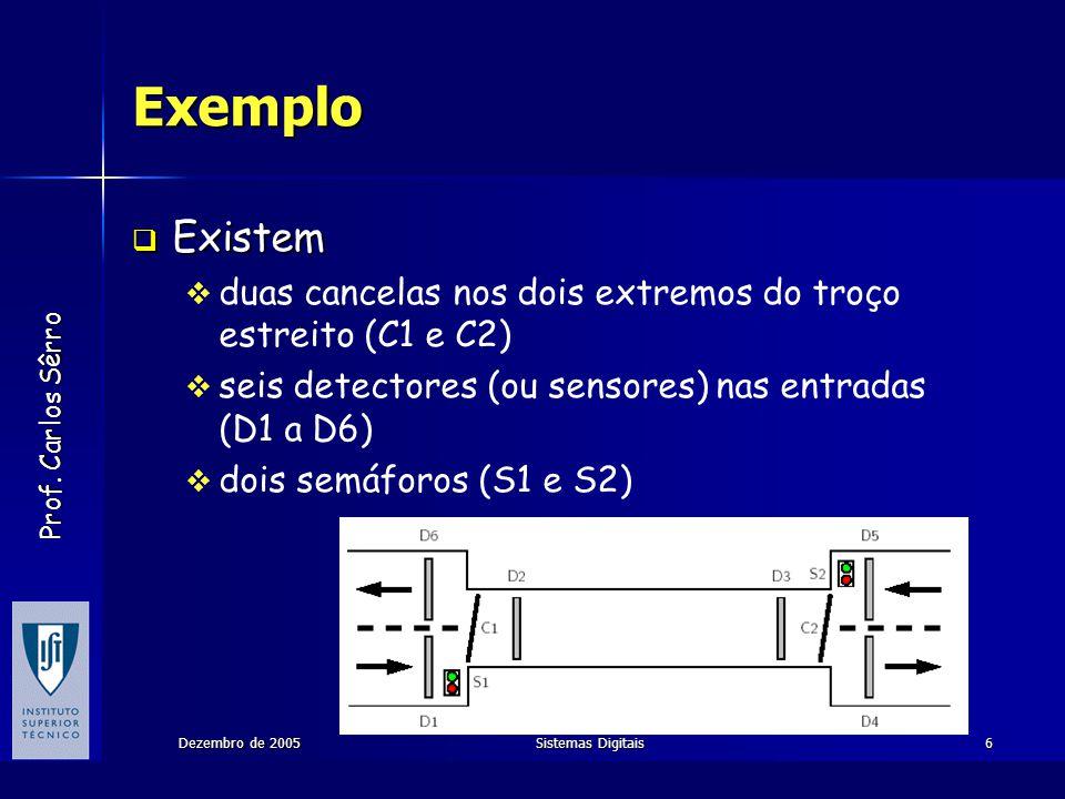 Prof. Carlos Sêrro Dezembro de 2005Sistemas Digitais6 Exemplo Existem Existem duas cancelas nos dois extremos do troço estreito (C1 e C2) seis detecto