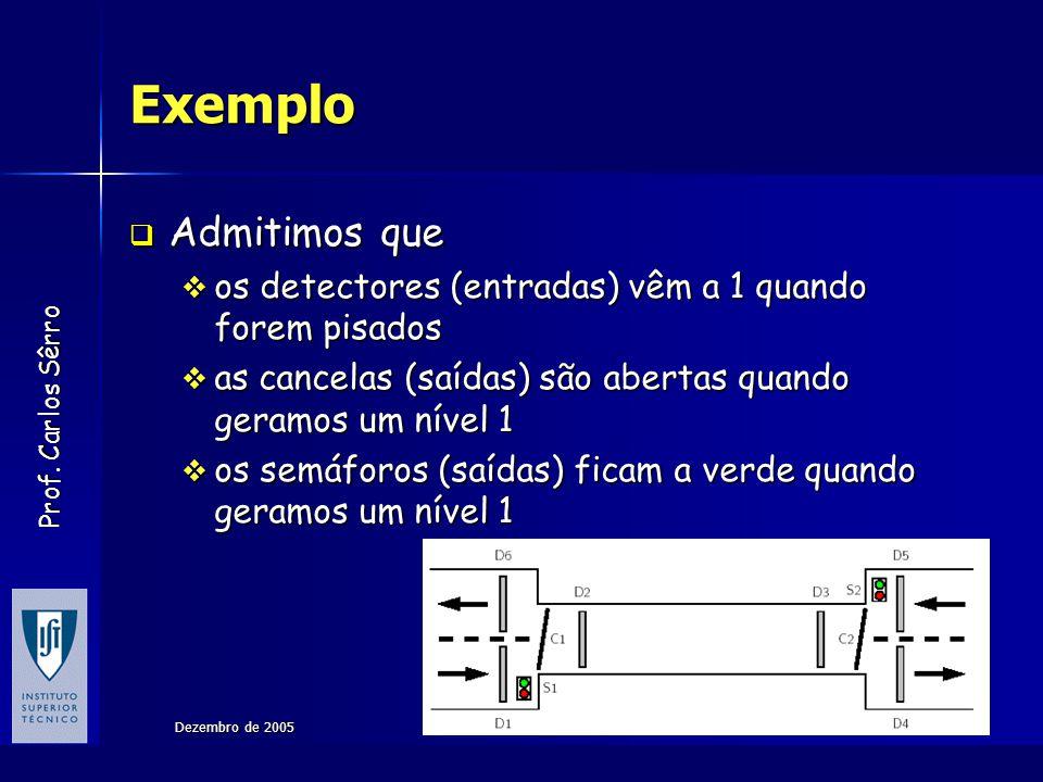 Prof. Carlos Sêrro Dezembro de 2005Sistemas Digitais7 Exemplo Admitimos que Admitimos que os detectores (entradas) vêm a 1 quando forem pisados os det