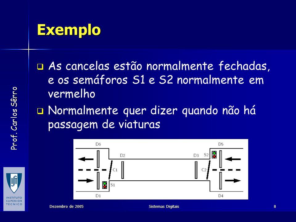 Prof. Carlos Sêrro Dezembro de 2005Sistemas Digitais8 Exemplo As cancelas estão normalmente fechadas, e os semáforos S1 e S2 normalmente em vermelho N