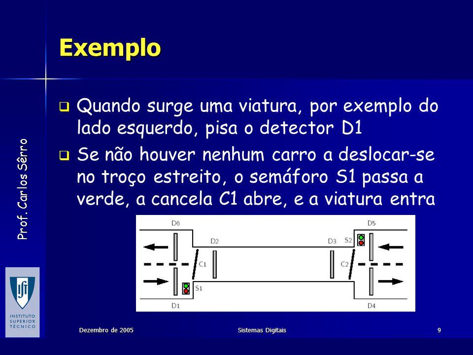 Prof. Carlos Sêrro Dezembro de 2005Sistemas Digitais9 Exemplo Quando surge uma viatura, por exemplo do lado esquerdo, pisa o detector D1 Se não houver