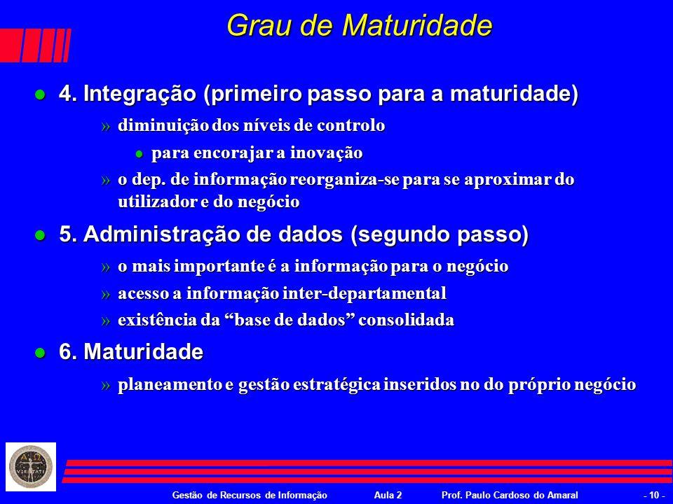 Gestão de Recursos de InformaçãoAula 2Prof. Paulo Cardoso do Amaral- 9 - Grau de Maturidade l 3.