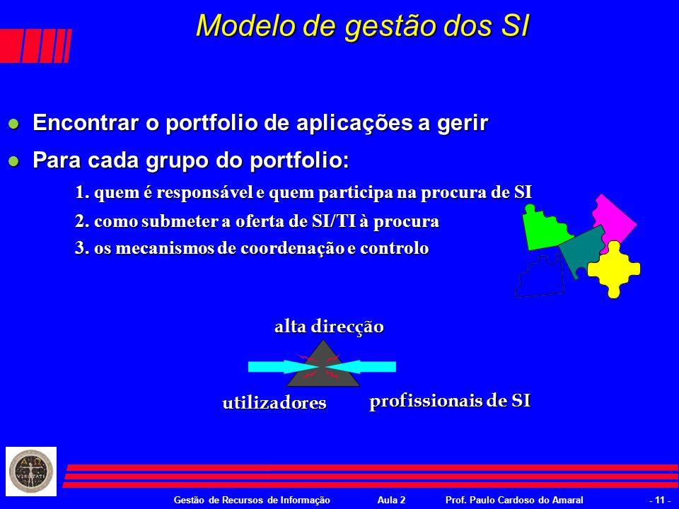 Gestão de Recursos de InformaçãoAula 2Prof. Paulo Cardoso do Amaral- 10 - Grau de Maturidade l 4.