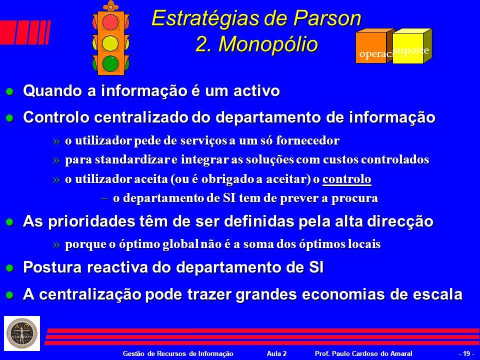 Gestão de Recursos de InformaçãoAula 2Prof. Paulo Cardoso do Amaral- 18 - Estratégias de Parson 1.