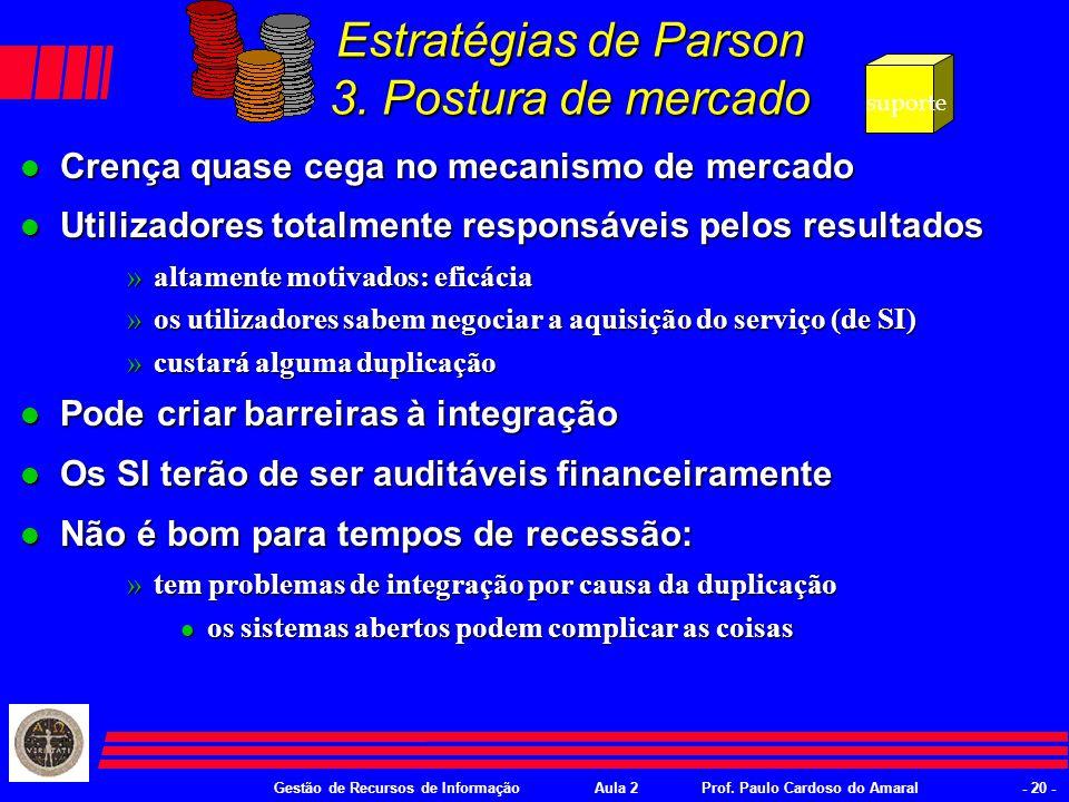 Gestão de Recursos de InformaçãoAula 2Prof. Paulo Cardoso do Amaral- 19 - Estratégias de Parson 2.