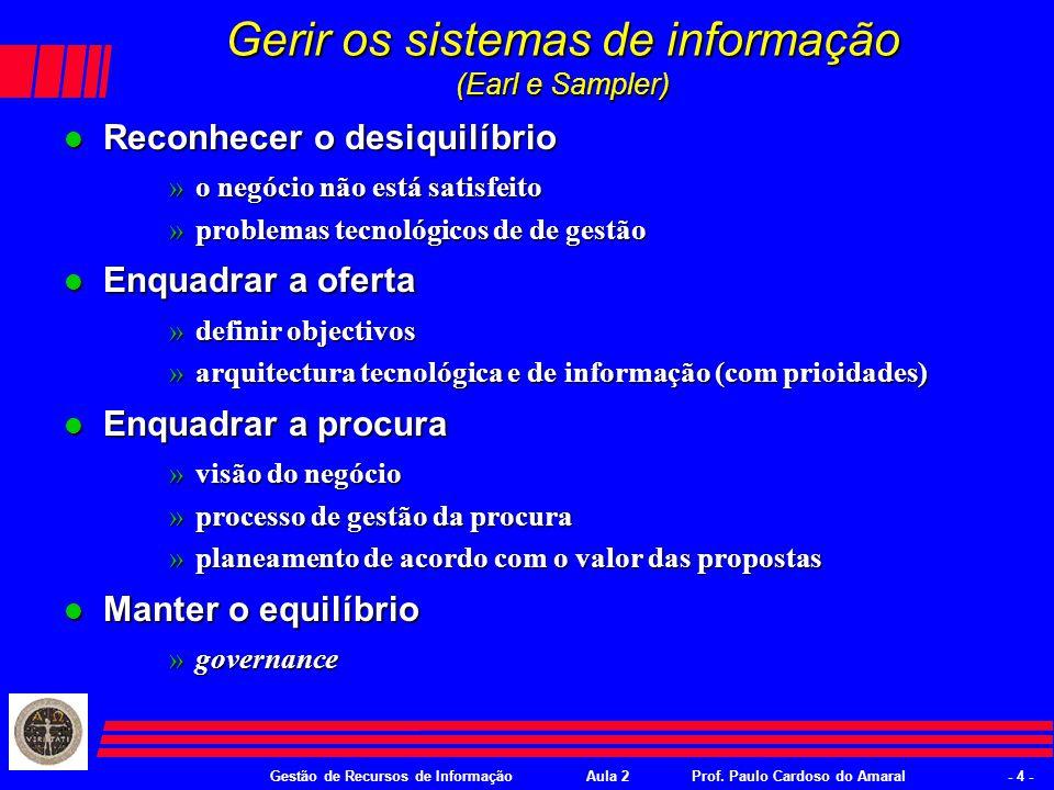 Gestão de Recursos de InformaçãoAula 2Prof.