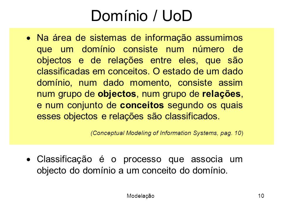 Modelação10 Na área de sistemas de informação assumimos que um domínio consiste num número de objectos e de relações entre eles, que são classificadas