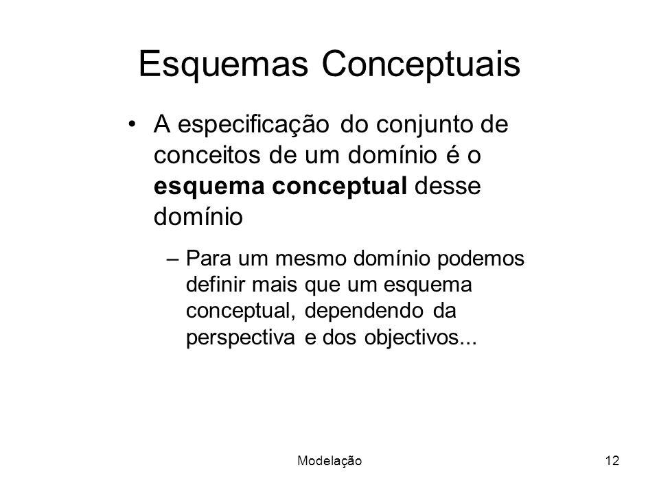 Modelação12 Esquemas Conceptuais A especificação do conjunto de conceitos de um domínio é o esquema conceptual desse domínio –Para um mesmo domínio po