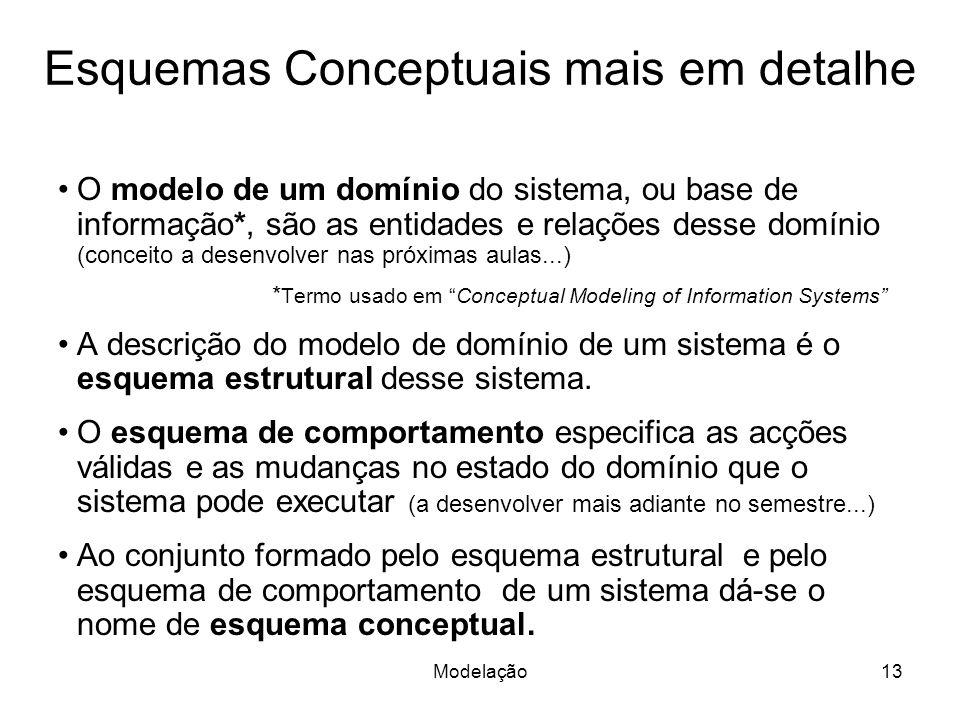 Modelação13 Esquemas Conceptuais mais em detalhe O modelo de um domínio do sistema, ou base de informação*, são as entidades e relações desse domínio