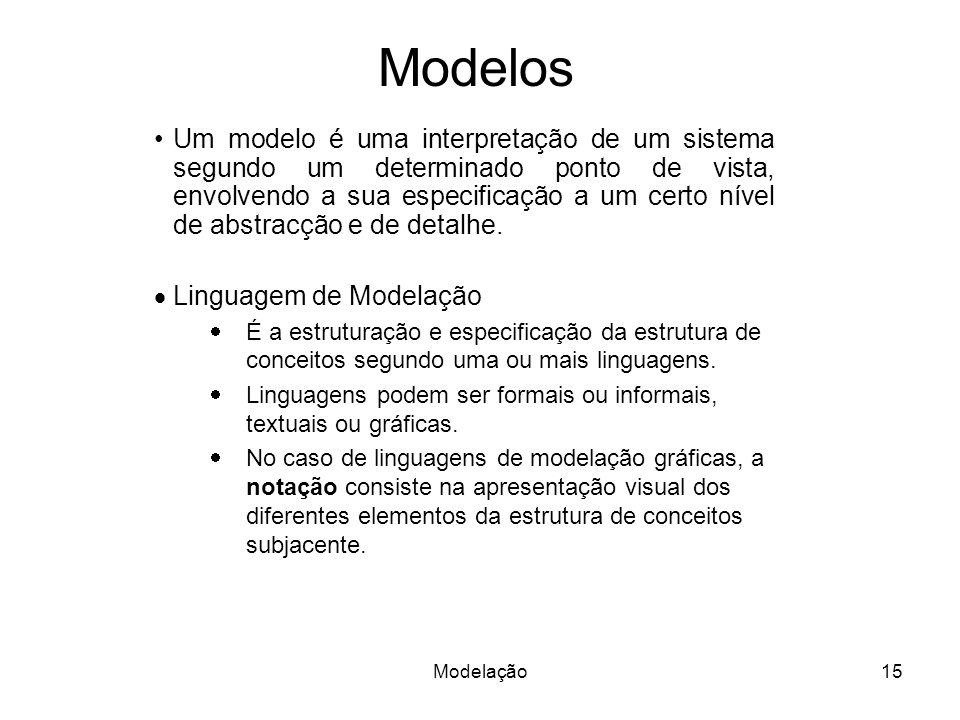 Modelação15 Um modelo é uma interpretação de um sistema segundo um determinado ponto de vista, envolvendo a sua especificação a um certo nível de abst