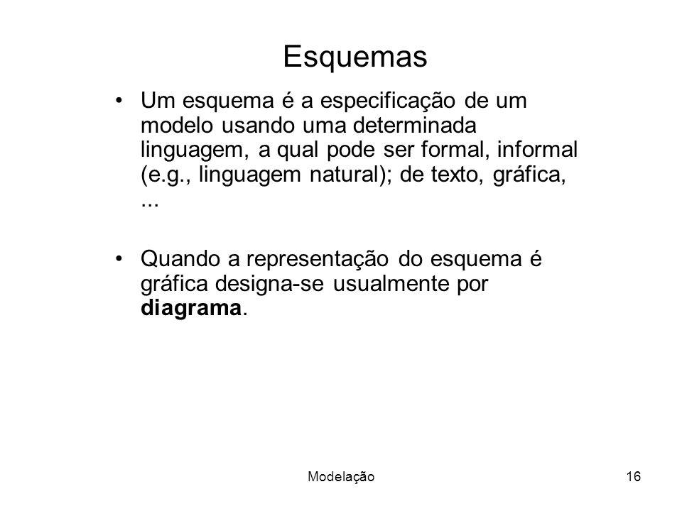 Modelação16 Um esquema é a especificação de um modelo usando uma determinada linguagem, a qual pode ser formal, informal (e.g., linguagem natural); de