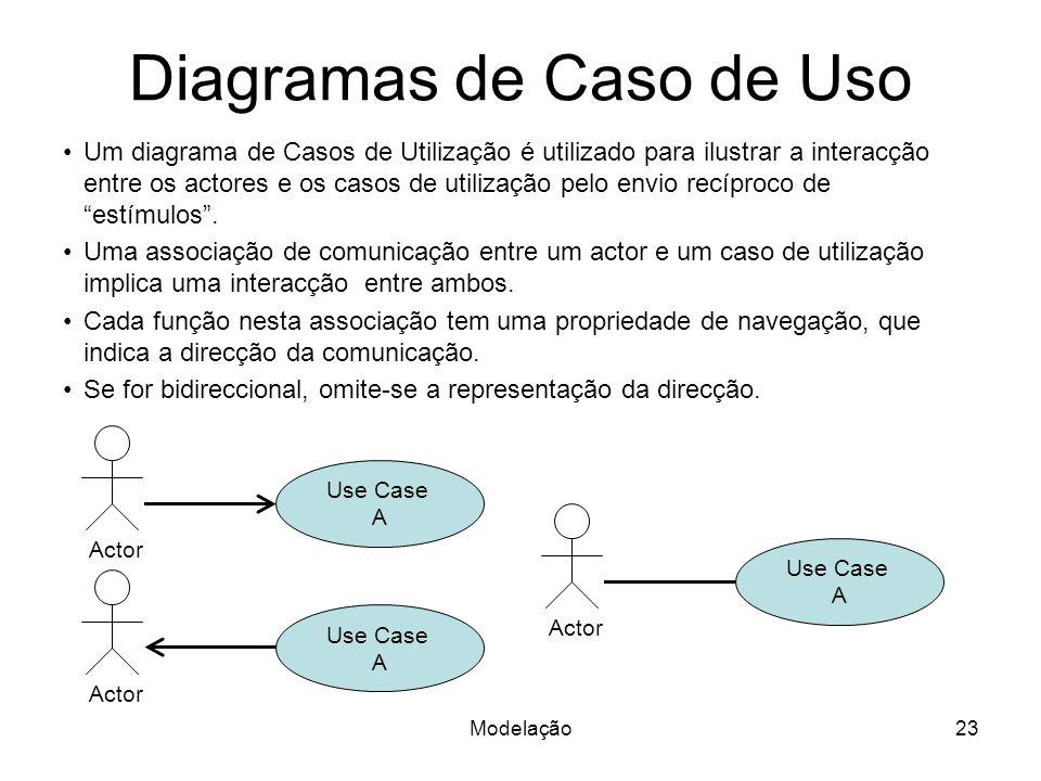 Modelação23 Diagramas de Caso de Uso Um diagrama de Casos de Utilização é utilizado para ilustrar a interacção entre os actores e os casos de utilizaç