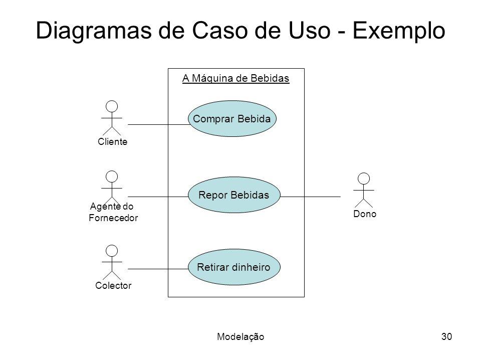 Modelação30 Diagramas de Caso de Uso - Exemplo A Máquina de Bebidas Cliente Agente do Fornecedor Comprar Bebida Repor Bebidas Retirar dinheiro Colecto