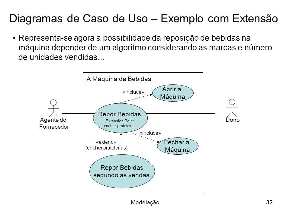 Modelação32 Diagramas de Caso de Uso – Exemplo com Extensão Agente do Fornecedor Repor Bebidas Dono Abrir a Máquina Fechar a Máquina «include» A Máqui