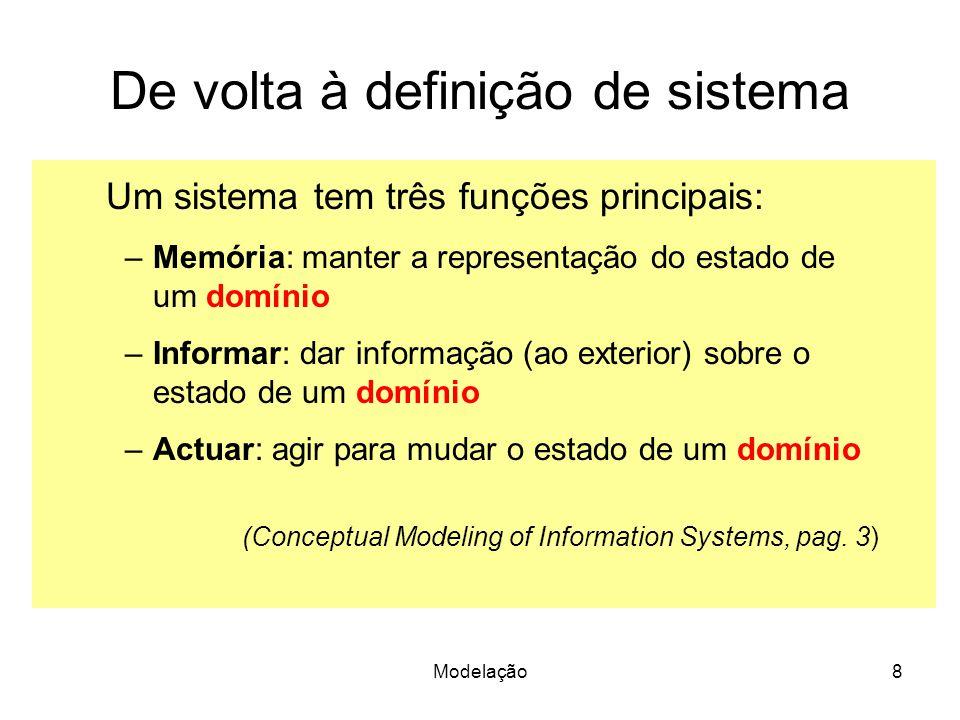 Modelação8 De volta à definição de sistema Um sistema tem três funções principais: –Memória: manter a representação do estado de um domínio –Informar:
