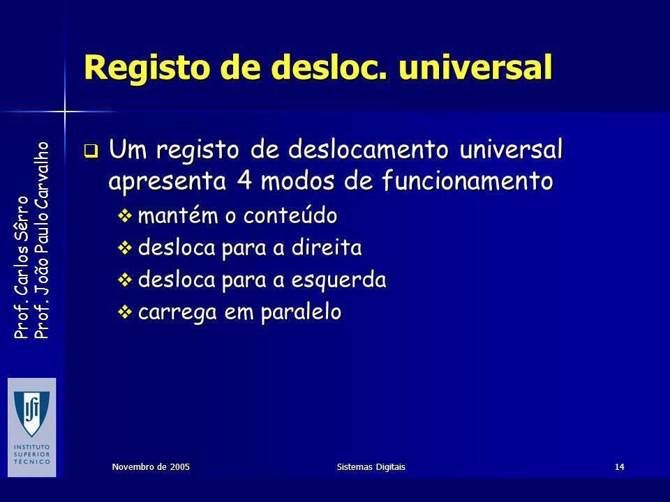Prof.Carlos Sêrro Prof. João Paulo Carvalho Novembro de 2005Sistemas Digitais14 Registo de desloc.