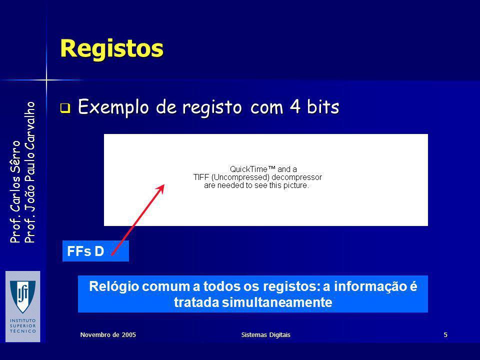 Prof.Carlos Sêrro Prof. João Paulo Carvalho Novembro de 2005Sistemas Digitais16 Registo de desloc.