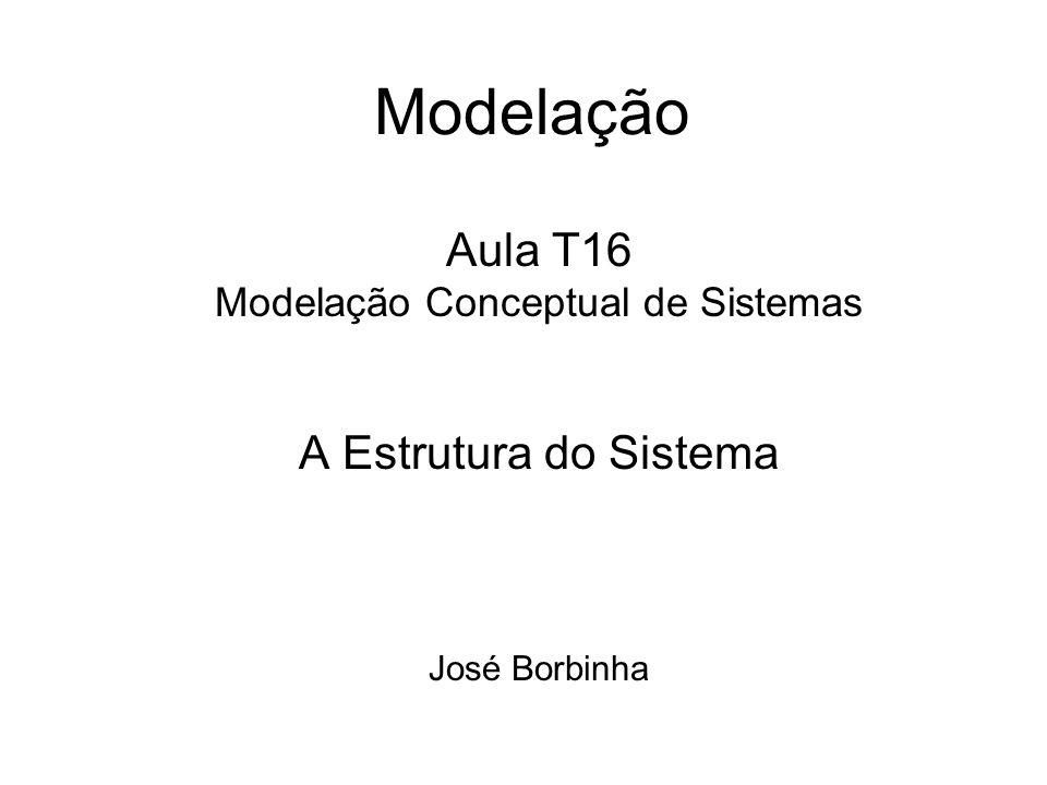 Programa T01-T03 – Módulo 1 –Introdução à Modelação de Sistemas T04-T07 – Módulo 2 –Modelação Conceptual de Sistemas T08-T11 – Módulo 3 –Ontologias T12 – Correcção do Teste 1 T13-T15 – Módulo 4 –Modelação de Sistemas: Comportamento T16-T18 – Módulo 5 –Modelação de Sistemas: Arquitectura (A Estrutura do Sistema…) T19-T25 – Módulo 6 –Temas avançados 2Modelação