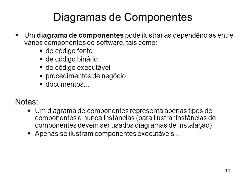 10 Diagramas de Componentes Um diagrama de componentes pode ilustrar as dependências entre vários componentes de software, tais como: de código fonte