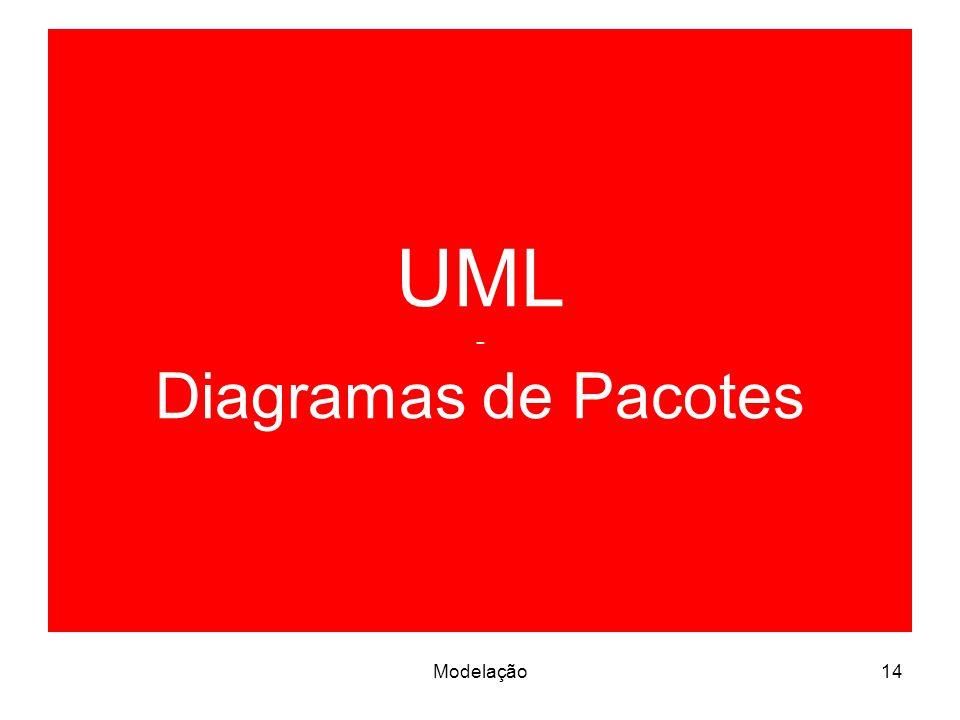 UML - Diagramas de Pacotes 14Modelação