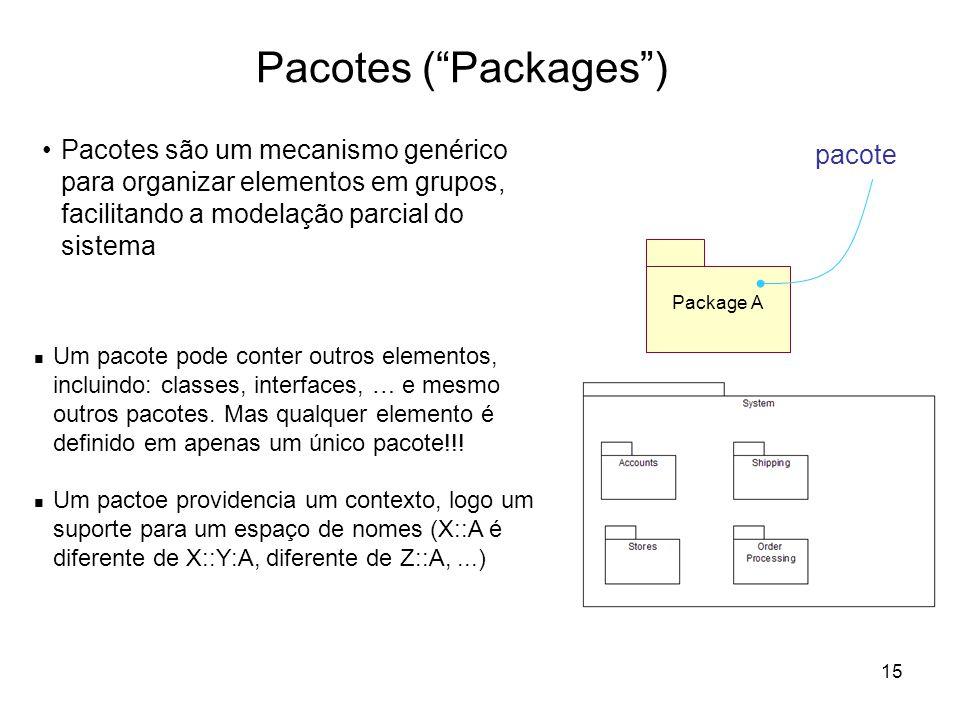 15 Pacotes (Packages) Pacotes são um mecanismo genérico para organizar elementos em grupos, facilitando a modelação parcial do sistema Package A pacot