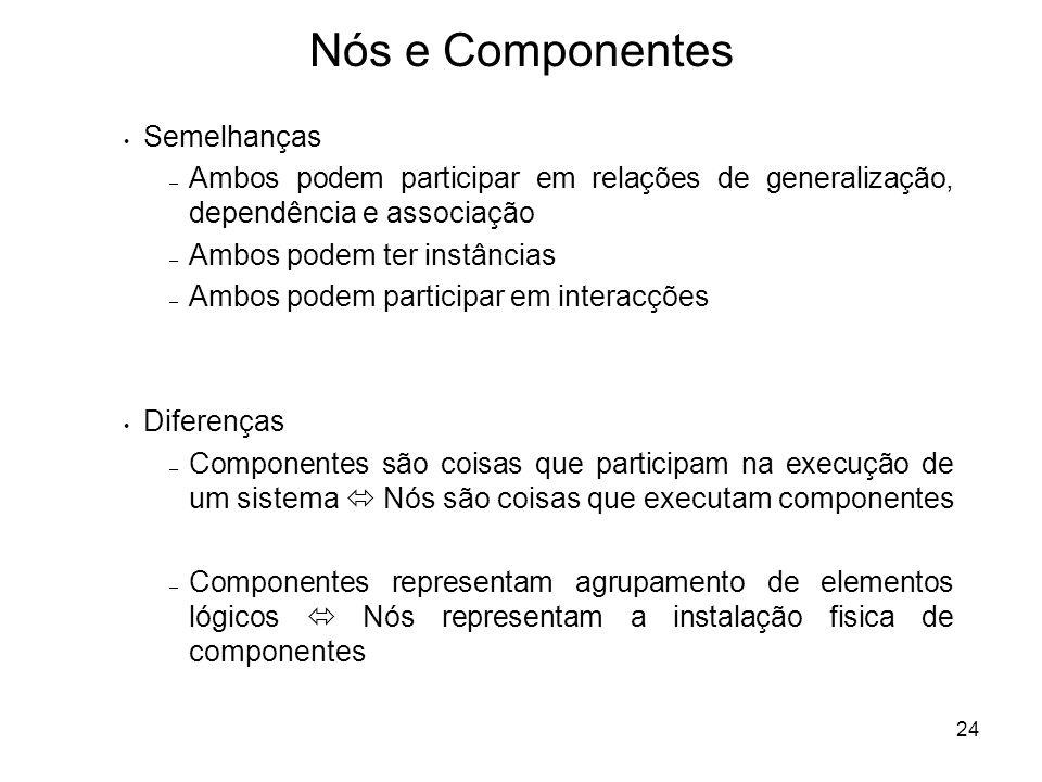 24 Nós e Componentes Semelhanças – Ambos podem participar em relações de generalização, dependência e associação – Ambos podem ter instâncias – Ambos