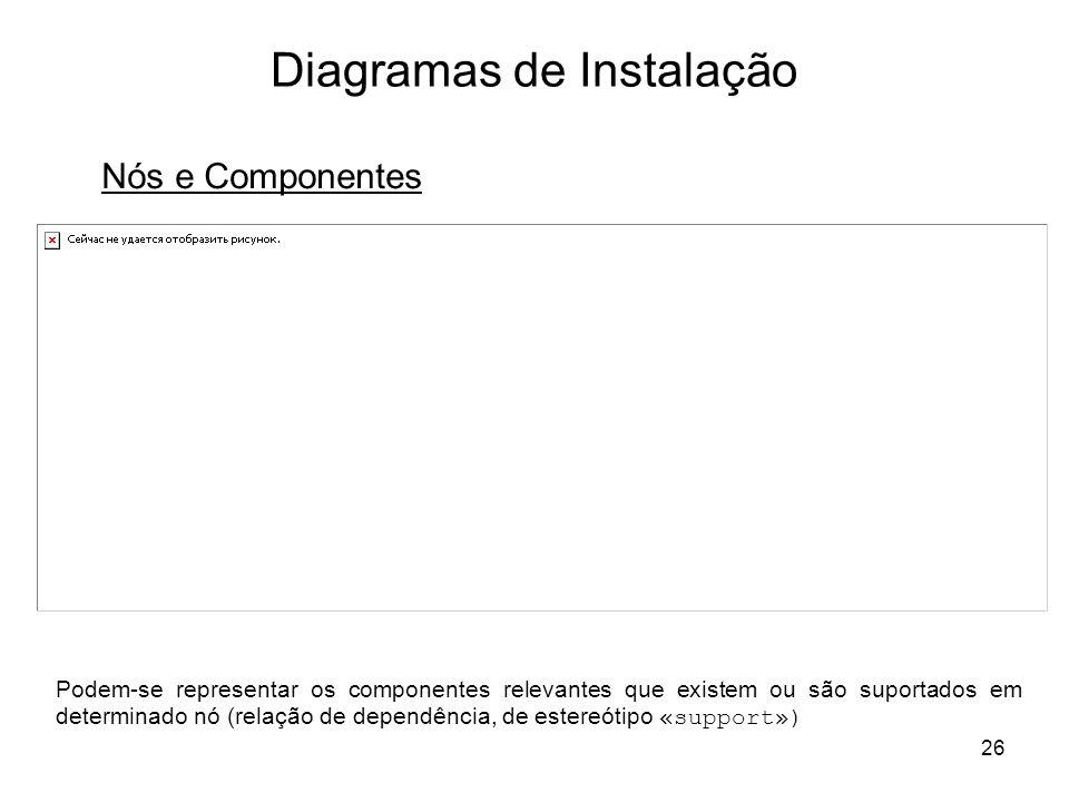 26 Diagramas de Instalação Podem-se representar os componentes relevantes que existem ou são suportados em determinado nó (relação de dependência, de