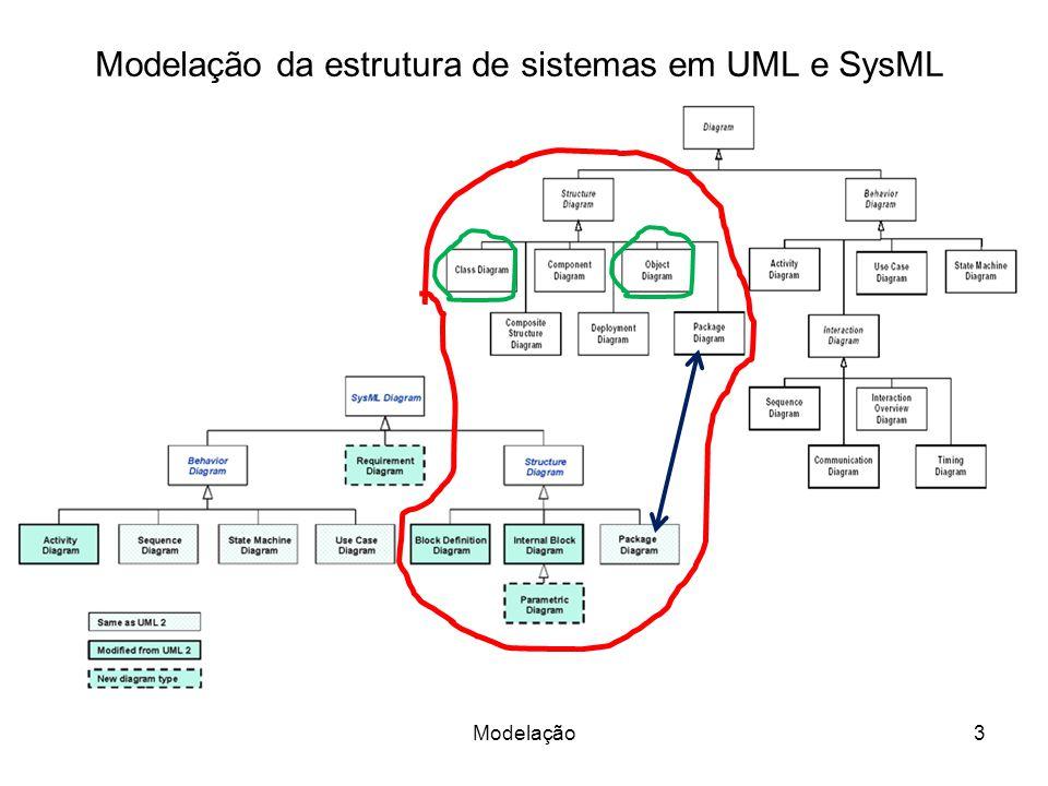 4 Diagramas de Estrutura em UML –A descrição física do software: Os diagramas de componentes são usados para modelar a arquitectura de um sistema na perspectiva dos seus componentes de software (e.g., ficheiros de código fonte, de executáveis, de configuração, tabelas de dados, documentos de gestão do projecto), explicitando principalmente as suas múltiplas dependências.