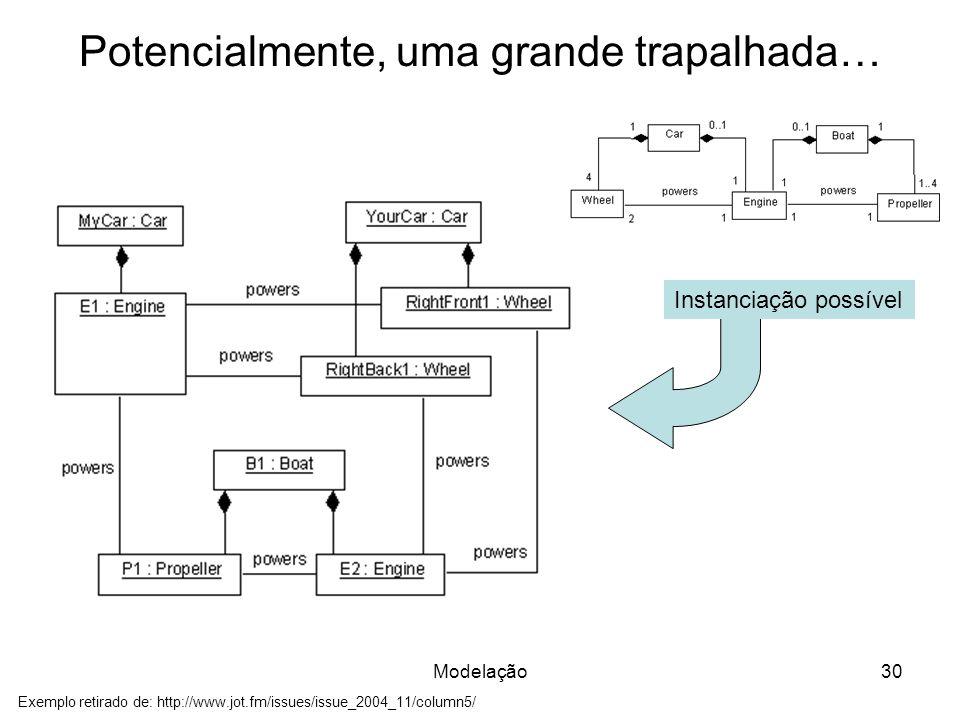 Potencialmente, uma grande trapalhada… Modelação30 Exemplo retirado de: http://www.jot.fm/issues/issue_2004_11/column5/ Instanciação possível