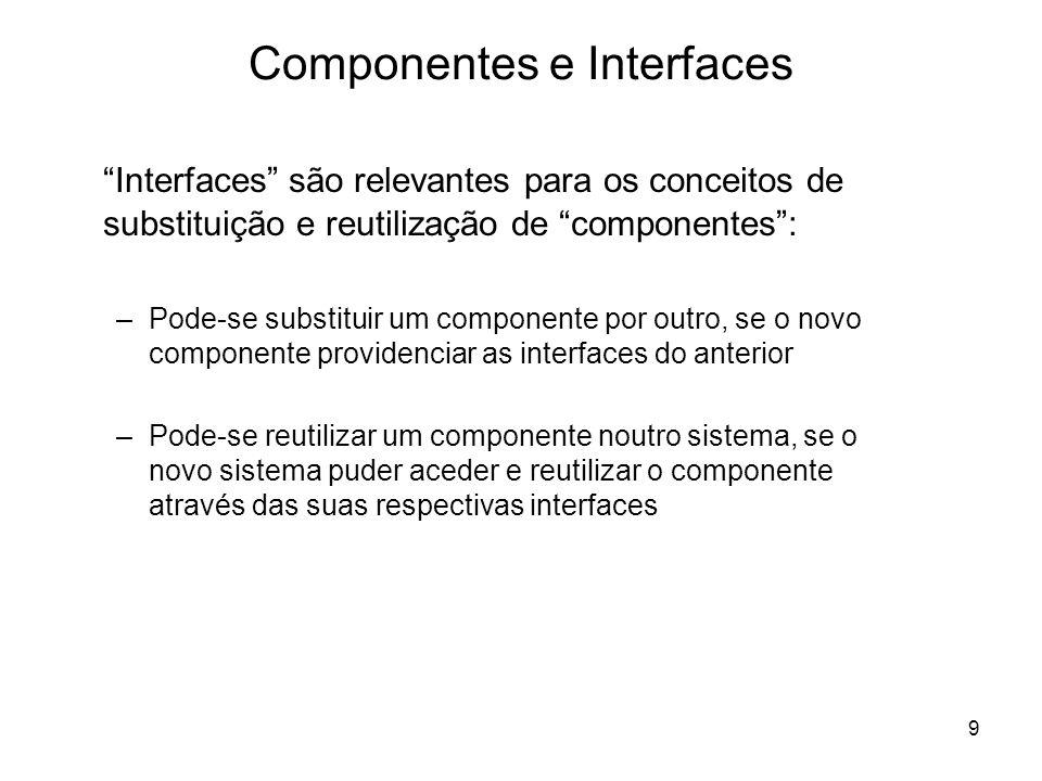 9 Componentes e Interfaces Interfaces são relevantes para os conceitos de substituição e reutilização de componentes: –Pode-se substituir um component