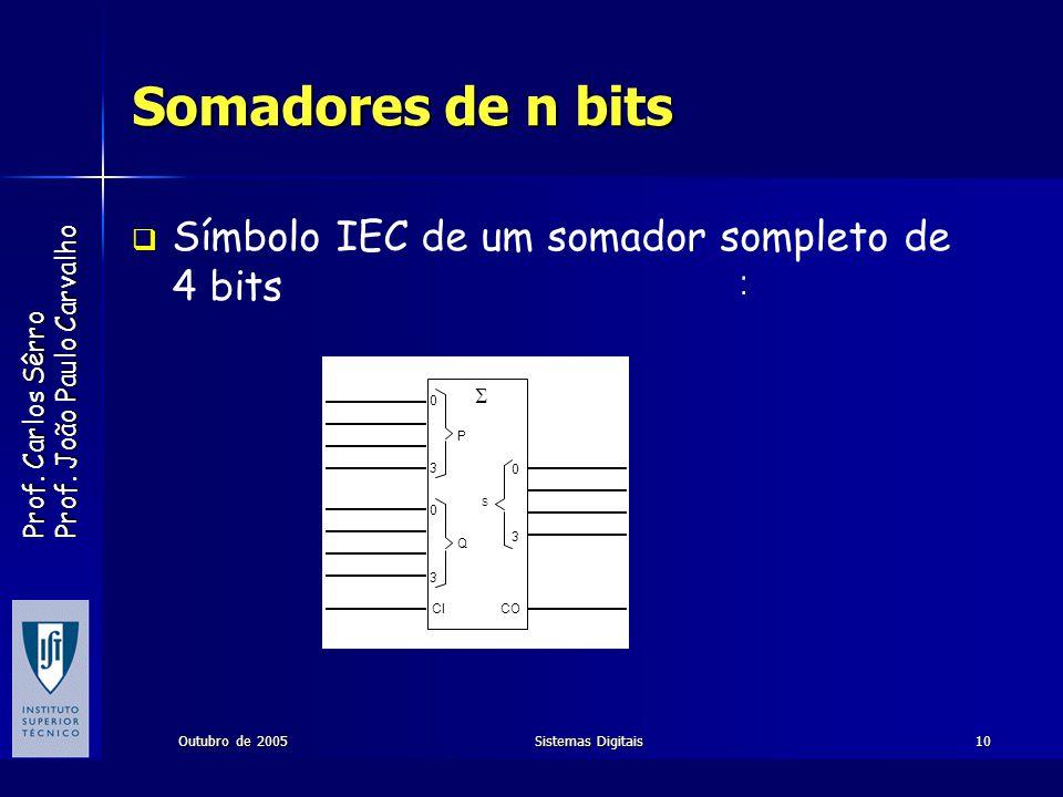 Prof. Carlos Sêrro Prof. João Paulo Carvalho Outubro de 2005Sistemas Digitais10 Somadores de n bits Símbolo IEC de um somador sompleto de 4 bits 0 3 0