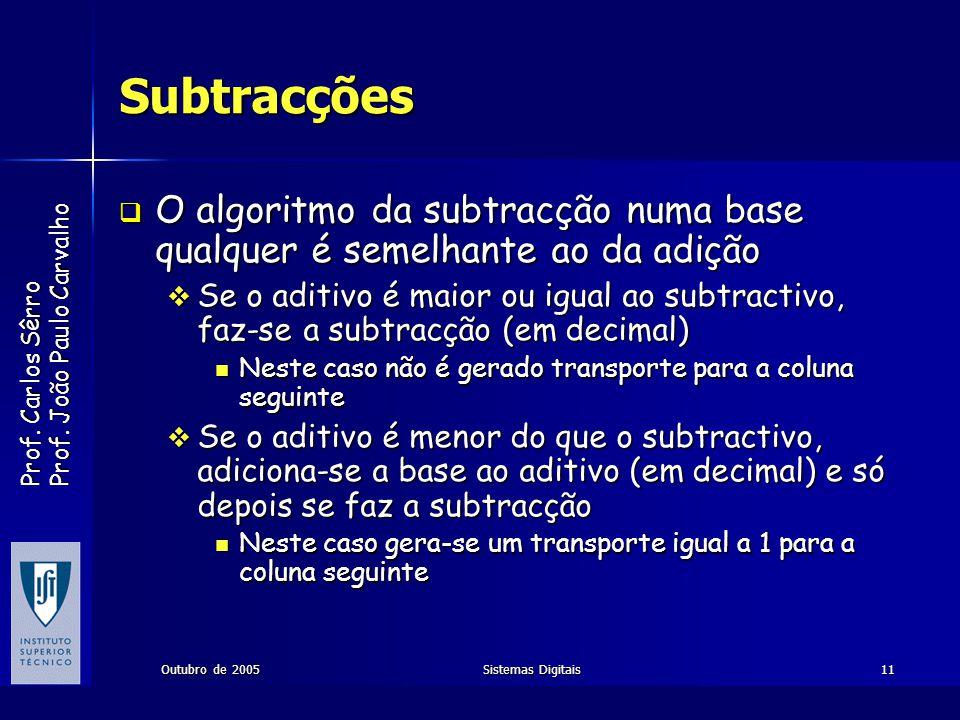 Prof. Carlos Sêrro Prof. João Paulo Carvalho Outubro de 2005Sistemas Digitais11 Subtracções O algoritmo da subtracção numa base qualquer é semelhante