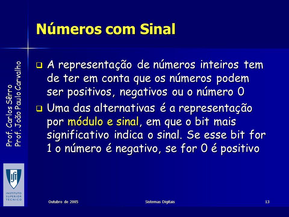 Prof. Carlos Sêrro Prof. João Paulo Carvalho Outubro de 2005Sistemas Digitais13 Números com Sinal A representação de números inteiros tem de ter em co
