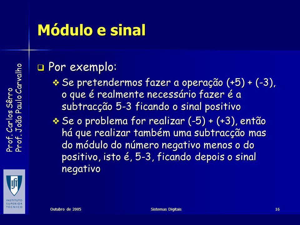 Prof. Carlos Sêrro Prof. João Paulo Carvalho Outubro de 2005Sistemas Digitais16 Módulo e sinal Por exemplo: Por exemplo: Se pretendermos fazer a opera