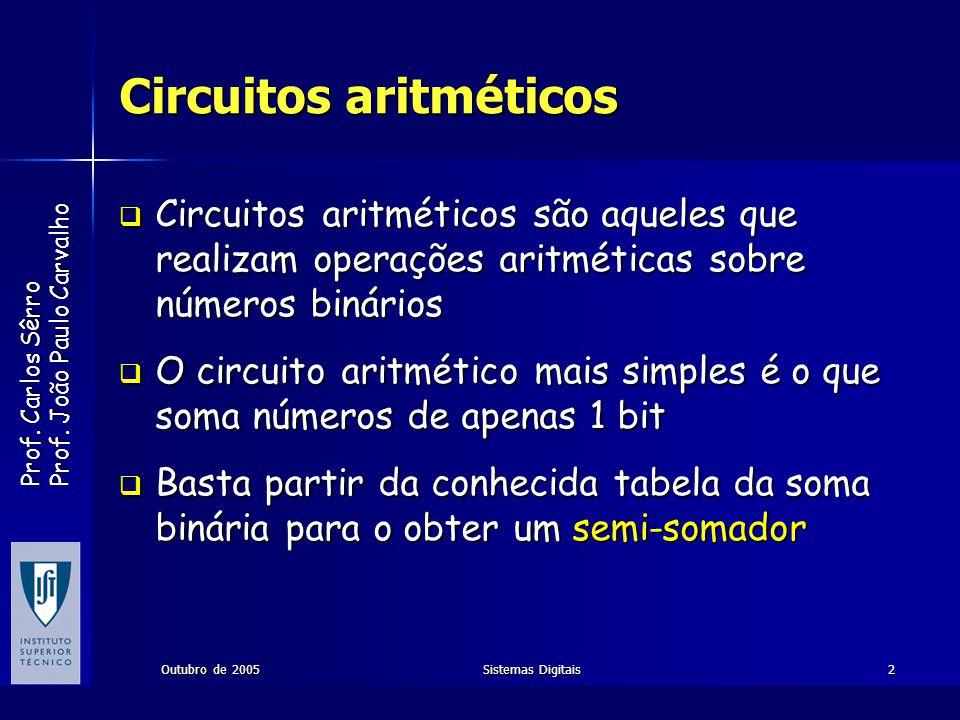 Prof. Carlos Sêrro Prof. João Paulo Carvalho Outubro de 2005Sistemas Digitais2 Circuitos aritméticos Circuitos aritméticos são aqueles que realizam op