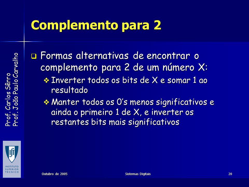 Prof. Carlos Sêrro Prof. João Paulo Carvalho Outubro de 2005Sistemas Digitais20 Complemento para 2 Formas alternativas de encontrar o complemento para