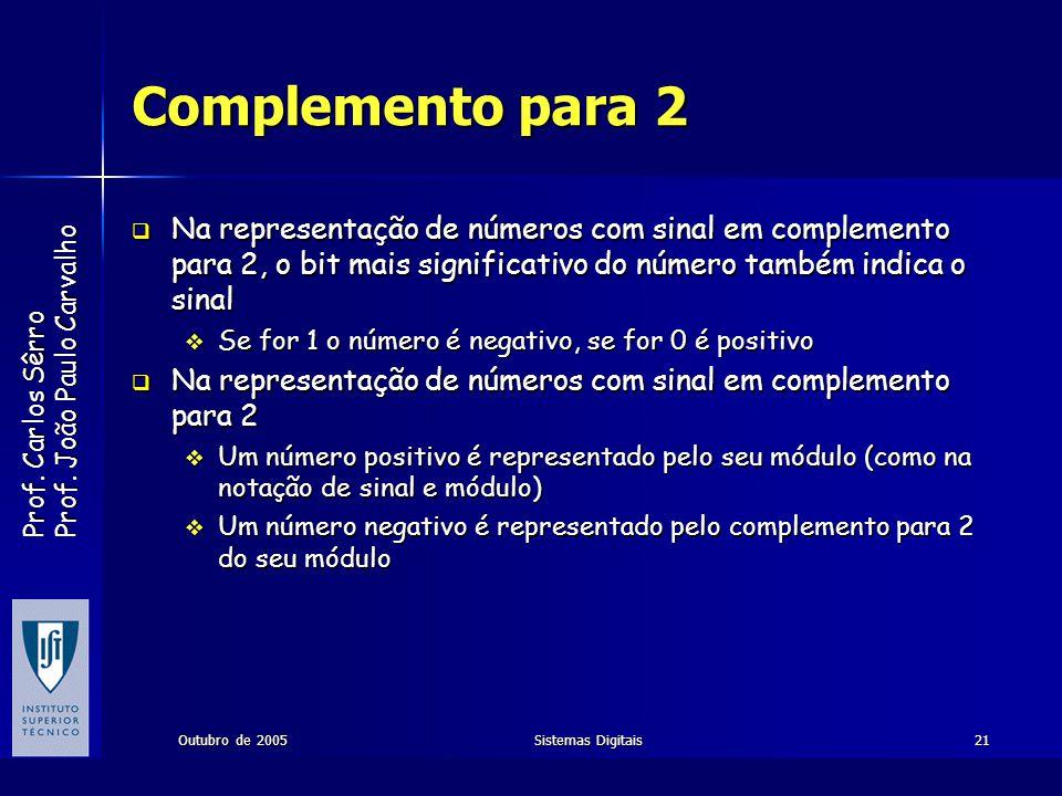 Prof. Carlos Sêrro Prof. João Paulo Carvalho Outubro de 2005Sistemas Digitais21 Complemento para 2 Na representação de números com sinal em complement