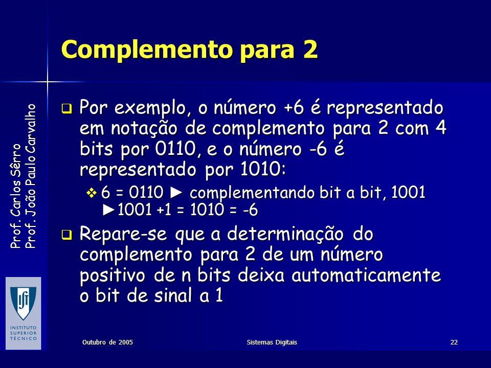 Prof. Carlos Sêrro Prof. João Paulo Carvalho Outubro de 2005Sistemas Digitais22 Complemento para 2 Por exemplo, o número +6 é representado em notação
