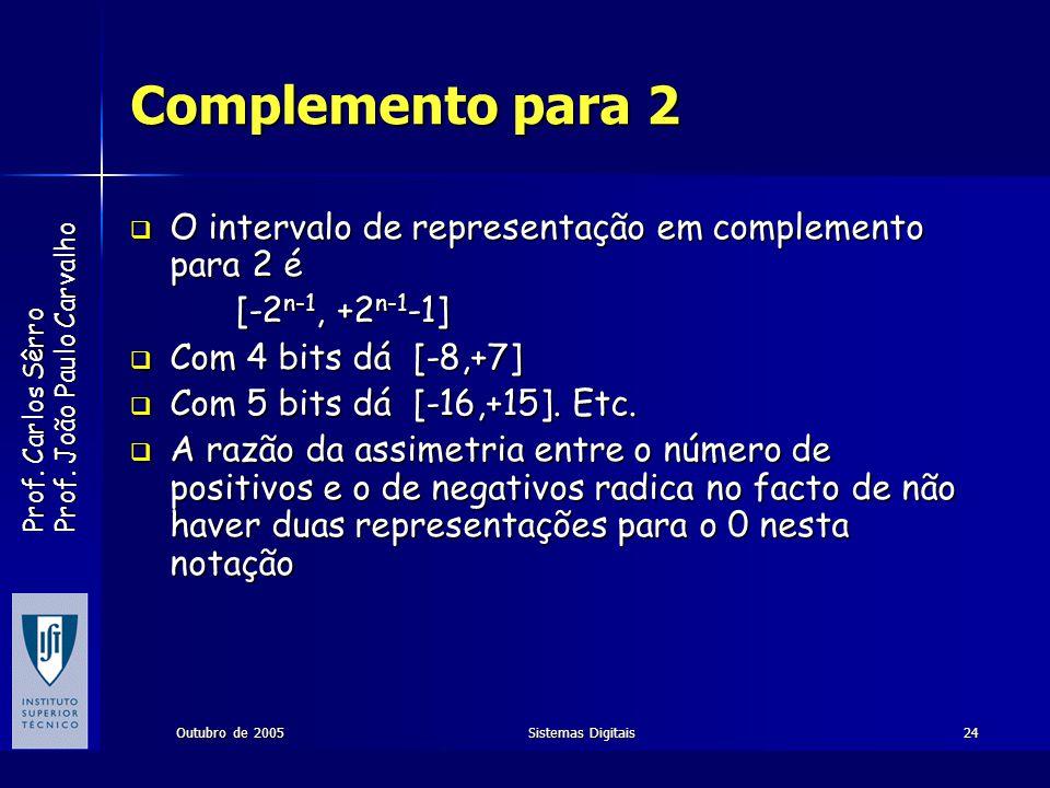 Prof. Carlos Sêrro Prof. João Paulo Carvalho Outubro de 2005Sistemas Digitais24 Complemento para 2 O intervalo de representação em complemento para 2