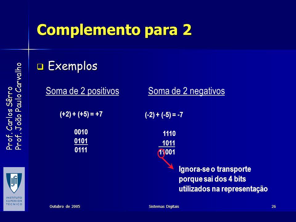 Prof. Carlos Sêrro Prof. João Paulo Carvalho Outubro de 2005Sistemas Digitais26 Complemento para 2 Exemplos Exemplos Soma de 2 positivos (+2) + (+5) =
