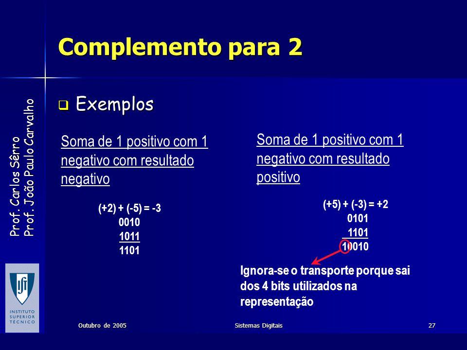 Prof. Carlos Sêrro Prof. João Paulo Carvalho Outubro de 2005Sistemas Digitais27 Complemento para 2 Exemplos Exemplos Soma de 1 positivo com 1 negativo