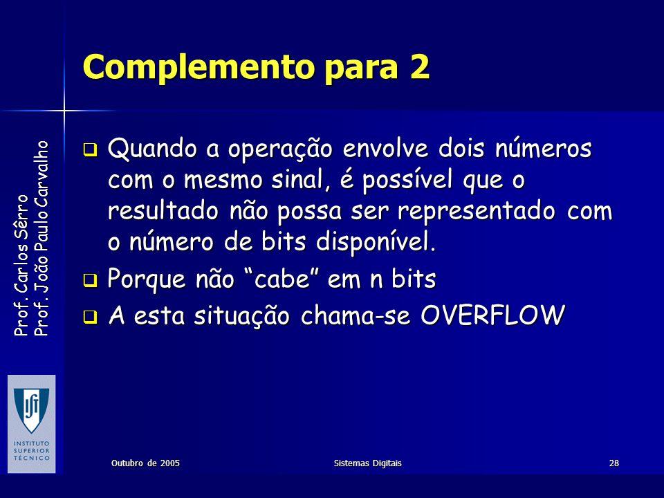 Prof. Carlos Sêrro Prof. João Paulo Carvalho Outubro de 2005Sistemas Digitais28 Complemento para 2 Quando a operação envolve dois números com o mesmo
