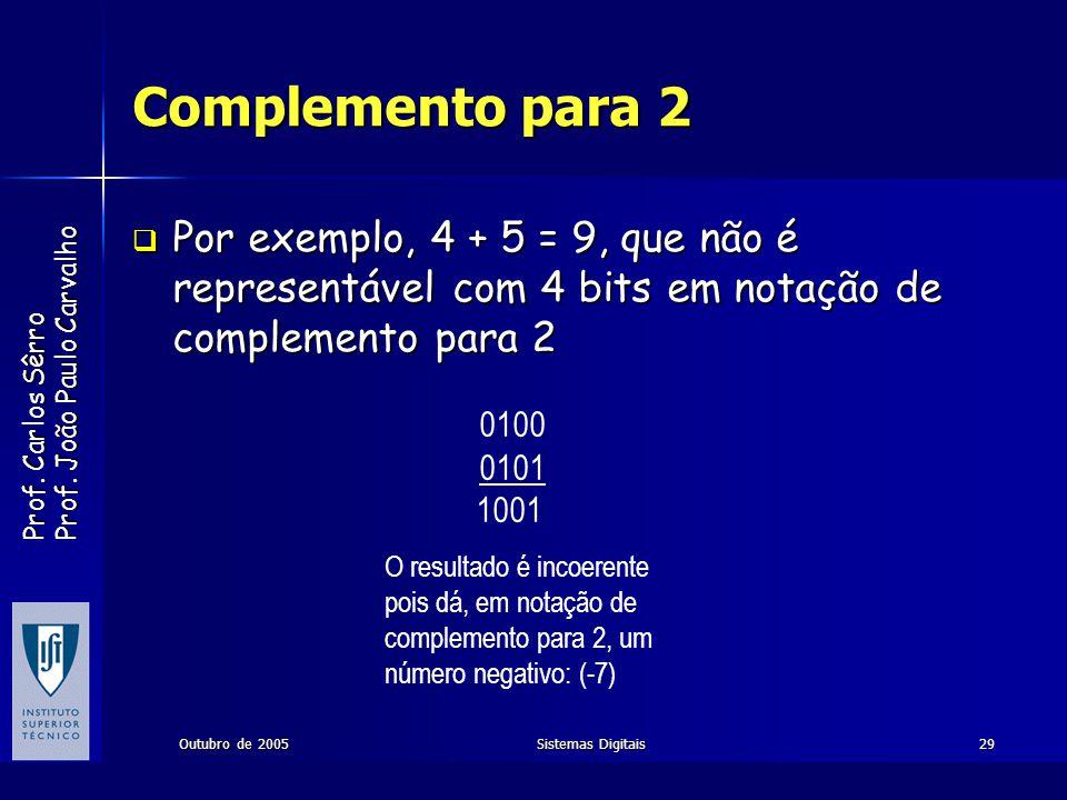 Prof. Carlos Sêrro Prof. João Paulo Carvalho Outubro de 2005Sistemas Digitais29 Complemento para 2 Por exemplo, 4 + 5 = 9, que não é representável com