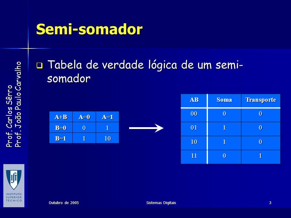 Prof. Carlos Sêrro Prof. João Paulo Carvalho Outubro de 2005Sistemas Digitais3 Semi-somador Tabela de verdade lógica de um semi- somador Tabela de ver