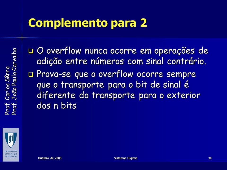 Prof. Carlos Sêrro Prof. João Paulo Carvalho Outubro de 2005Sistemas Digitais30 Complemento para 2 O overflow nunca ocorre em operações de adição entr