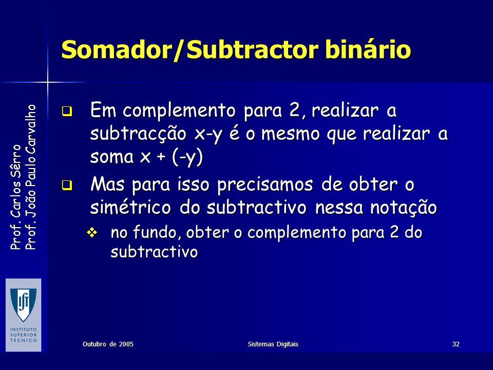 Prof. Carlos Sêrro Prof. João Paulo Carvalho Outubro de 2005Sistemas Digitais32 Somador/Subtractor binário Em complemento para 2, realizar a subtracçã