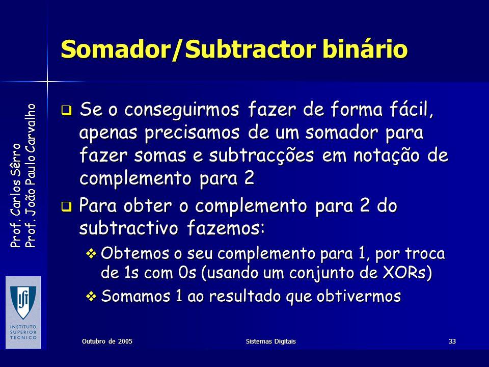 Prof. Carlos Sêrro Prof. João Paulo Carvalho Outubro de 2005Sistemas Digitais33 Somador/Subtractor binário Se o conseguirmos fazer de forma fácil, ape