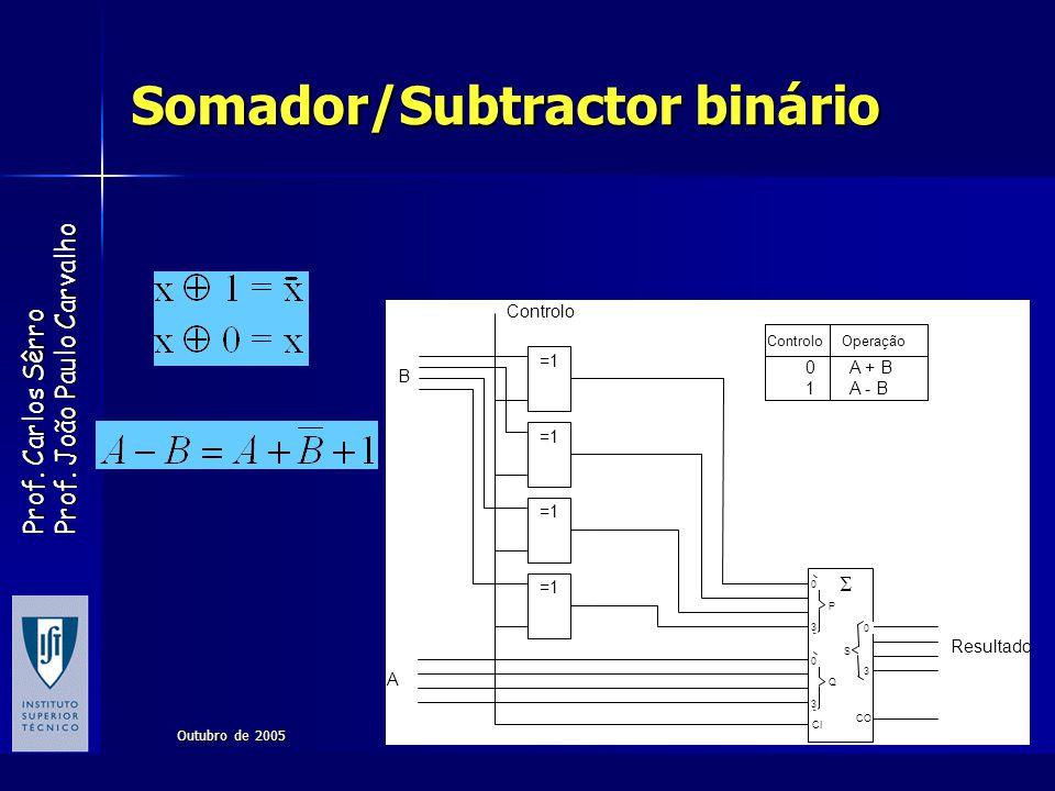 Prof. Carlos Sêrro Prof. João Paulo Carvalho Outubro de 2005Sistemas Digitais34 Somador/Subtractor binário 0 3 0 3 0 3 CI CO P Q S =1 A B Resultado Co