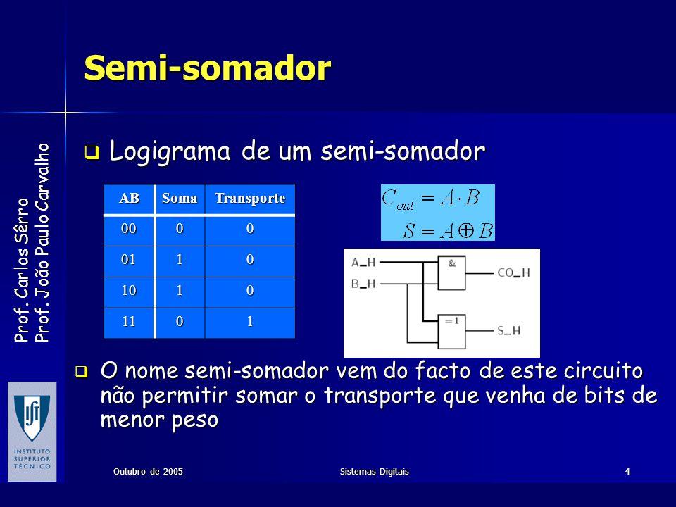 Prof. Carlos Sêrro Prof. João Paulo Carvalho Outubro de 2005Sistemas Digitais4 Semi-somador Logigrama de um semi-somador Logigrama de um semi-somador